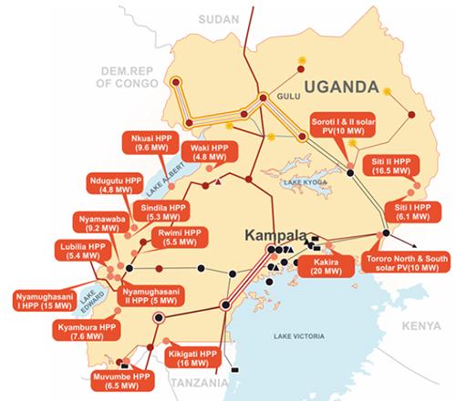 uganda kart Annual Report for GET FiT Uganda   Multiconsult uganda kart